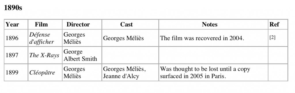 Excerpt from Wikipedia's List of Rediscovered Films - 1890s